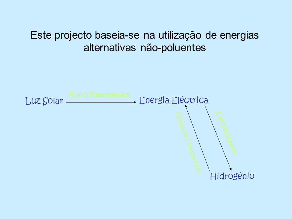 Este projecto baseia-se na utilização de energias alternativas não-poluentes
