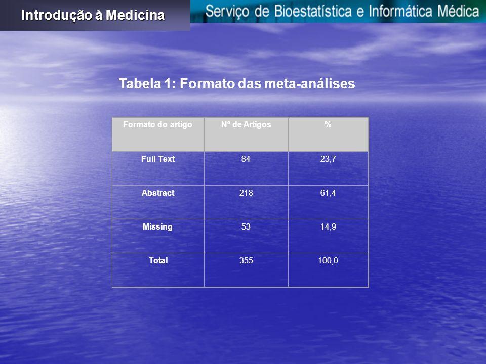 Tabela 1: Formato das meta-análises