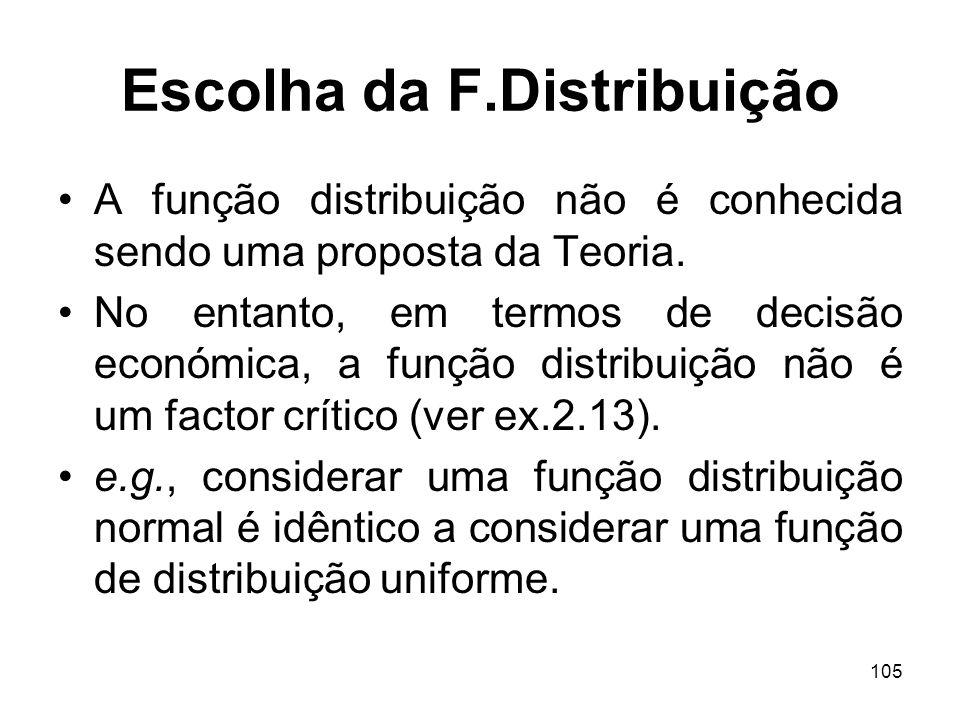 Escolha da F.Distribuição