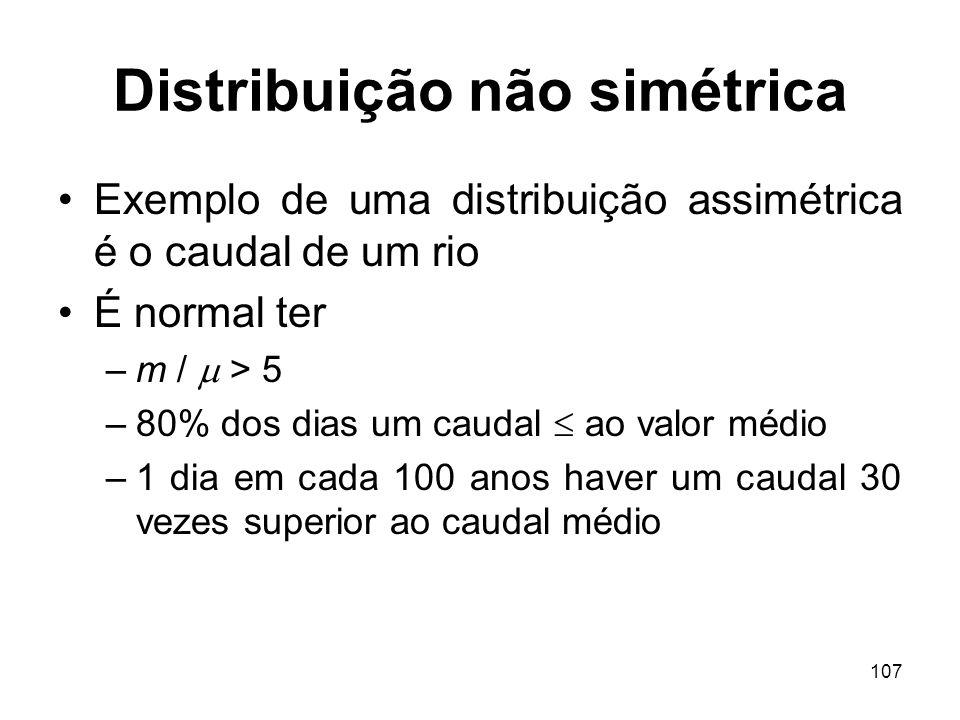 Distribuição não simétrica