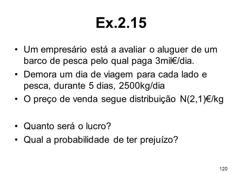 Ex.2.15 Um empresário está a avaliar o aluguer de um barco de pesca pelo qual paga 3mil€/dia.