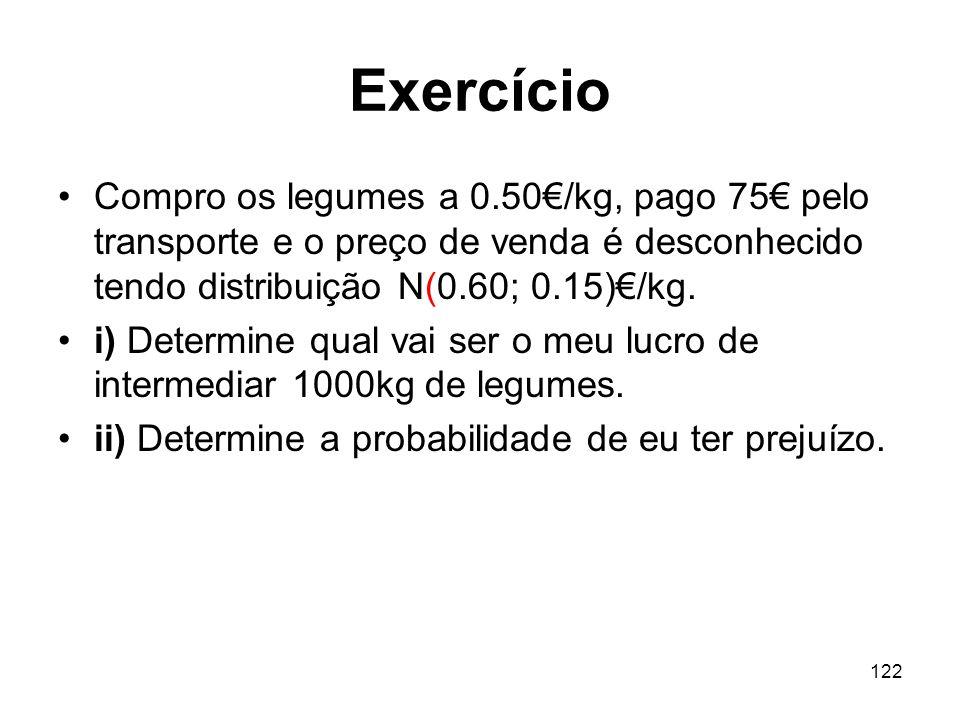 Exercício Compro os legumes a 0.50€/kg, pago 75€ pelo transporte e o preço de venda é desconhecido tendo distribuição N(0.60; 0.15)€/kg.