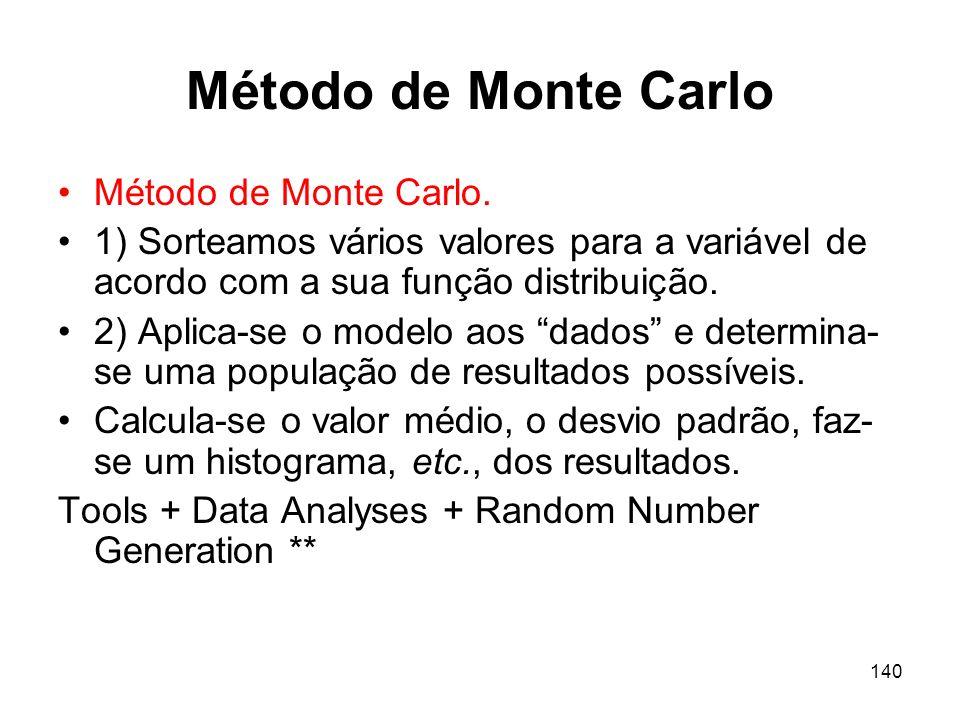 Método de Monte Carlo Método de Monte Carlo.