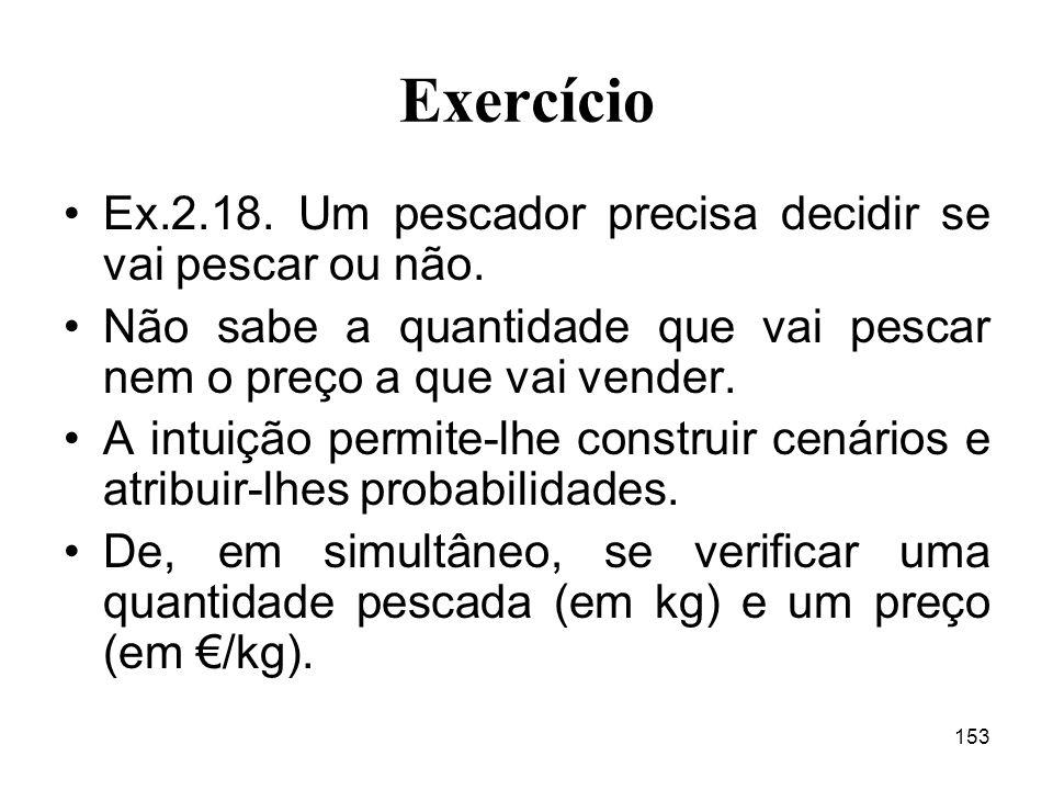 Exercício Ex.2.18. Um pescador precisa decidir se vai pescar ou não.