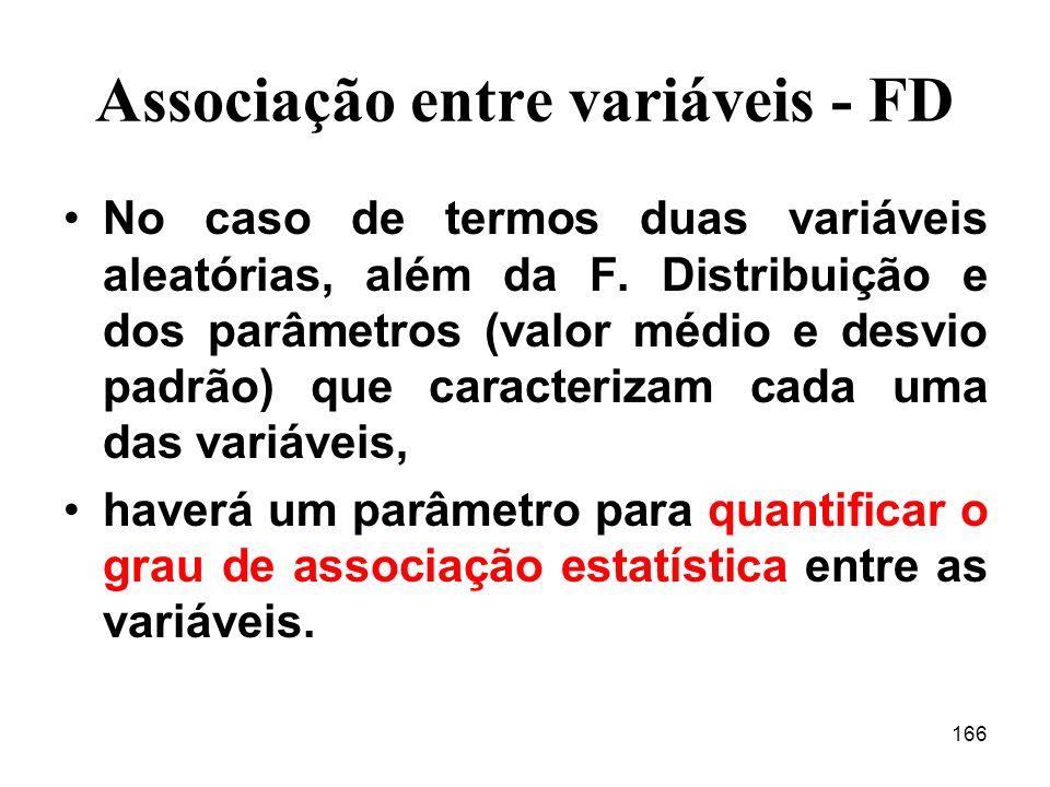Associação entre variáveis - FD