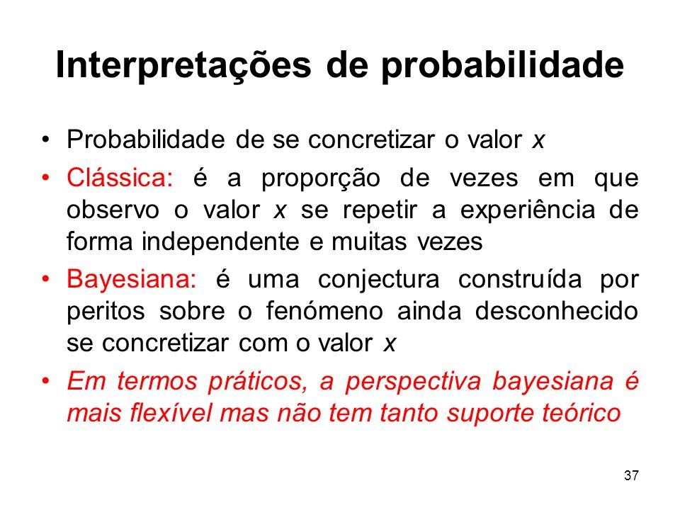 Interpretações de probabilidade