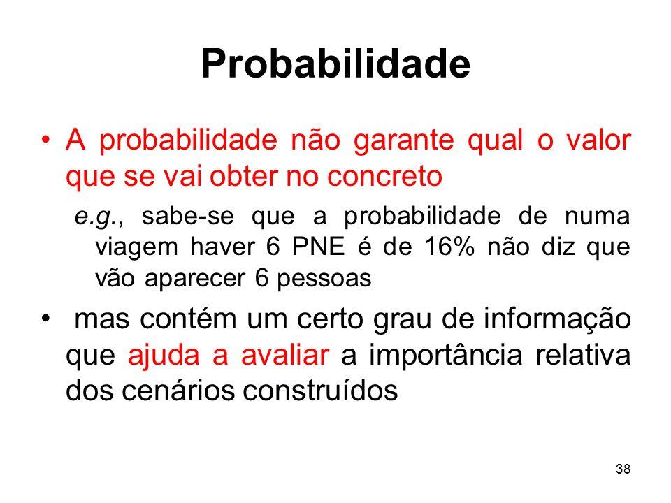 Probabilidade A probabilidade não garante qual o valor que se vai obter no concreto.