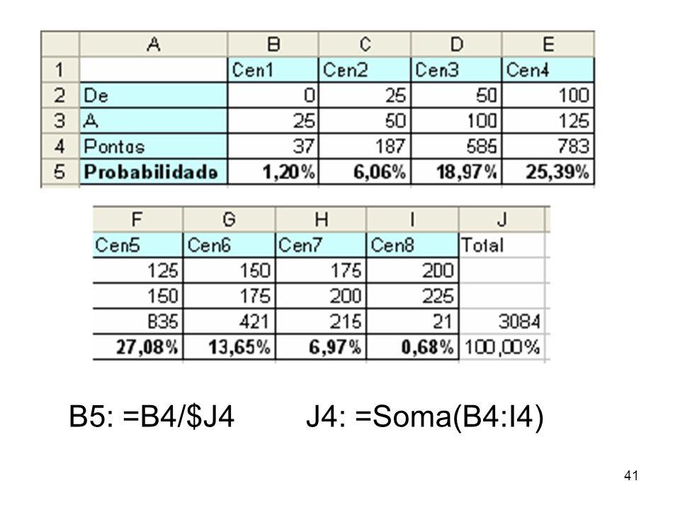 B5: =B4/$J4 J4: =Soma(B4:I4)