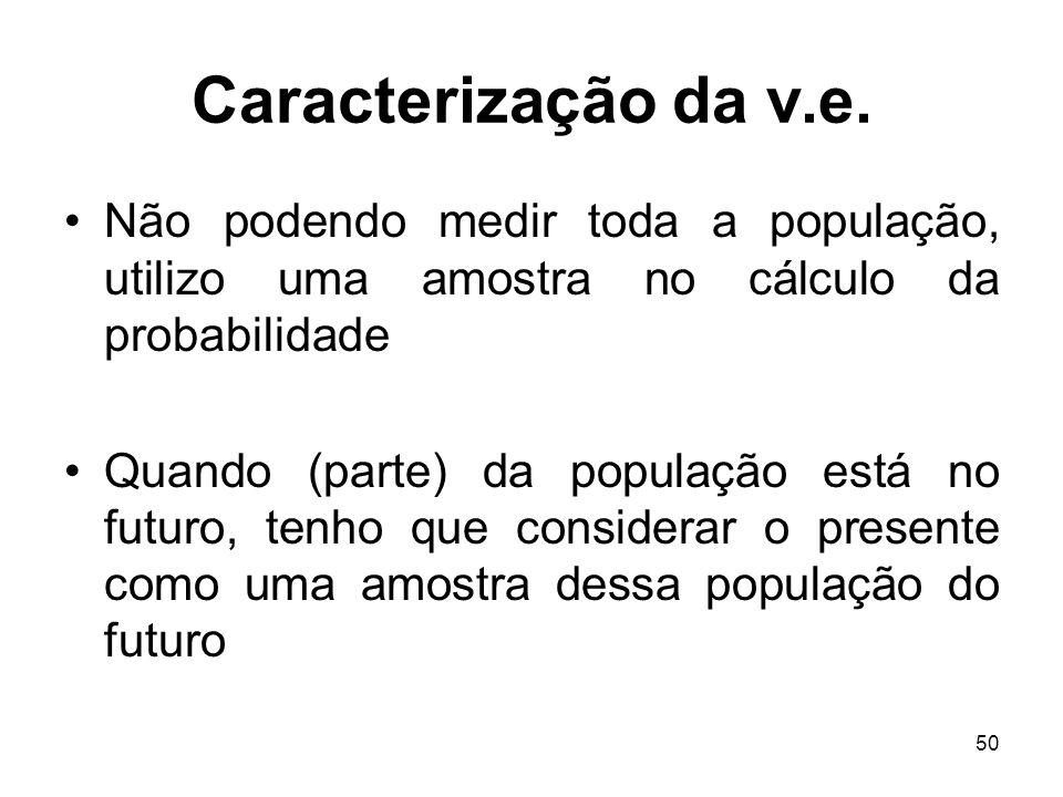 Caracterização da v.e. Não podendo medir toda a população, utilizo uma amostra no cálculo da probabilidade.