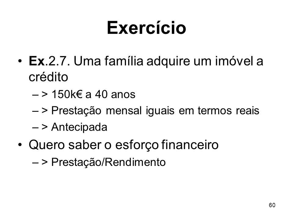Exercício Ex.2.7. Uma família adquire um imóvel a crédito
