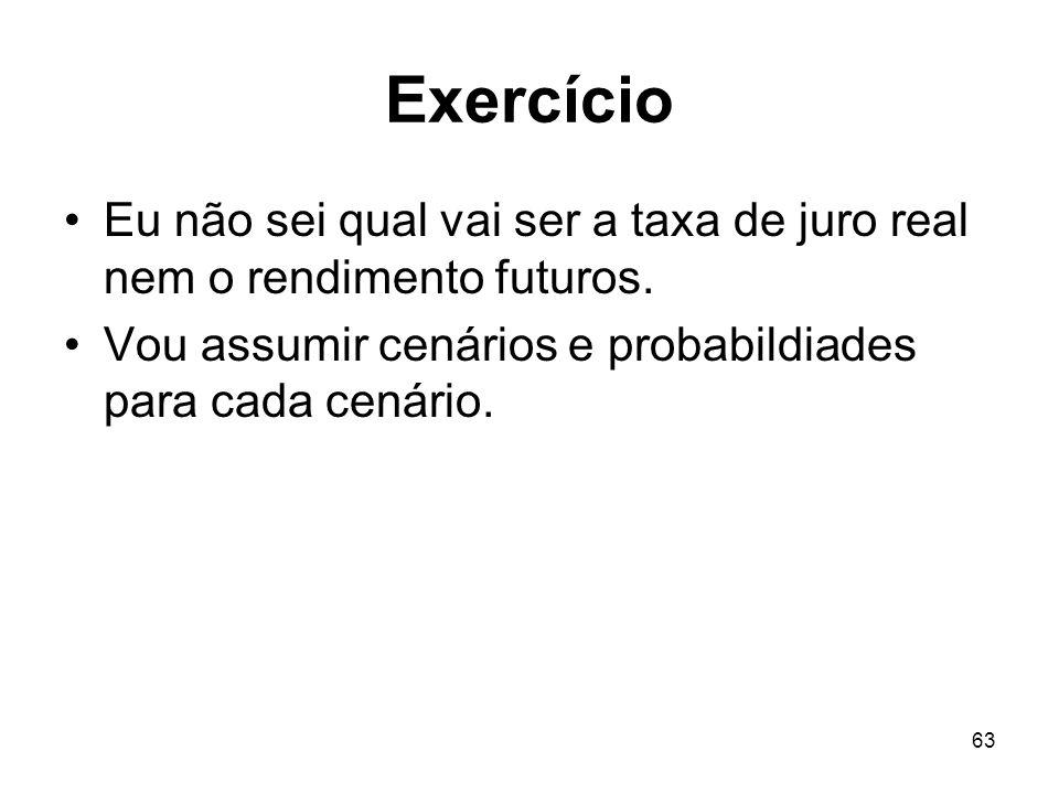 Exercício Eu não sei qual vai ser a taxa de juro real nem o rendimento futuros.