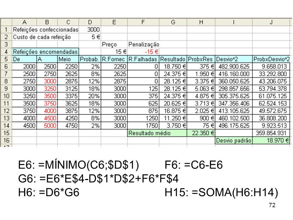 E6: =MÍNIMO(C6;$D$1) F6: =C6-E6