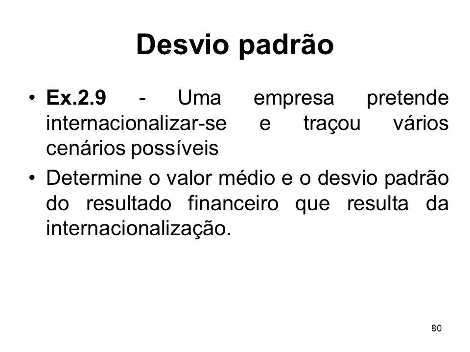 Desvio padrão Ex.2.9 - Uma empresa pretende internacionalizar-se e traçou vários cenários possíveis.