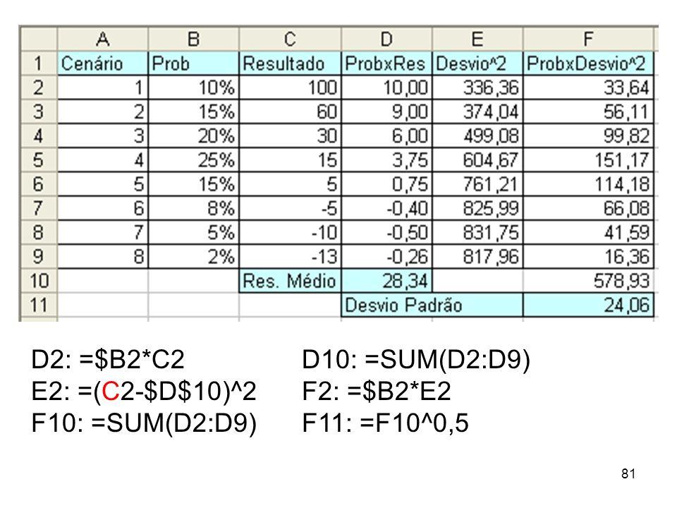 D2: =$B2*C2 D10: =SUM(D2:D9) E2: =(C2-$D$10)^2 F2: =$B2*E2 F10: =SUM(D2:D9) F11: =F10^0,5
