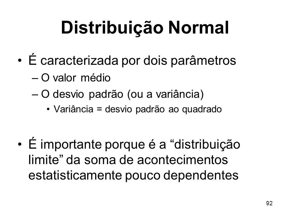 Distribuição Normal É caracterizada por dois parâmetros