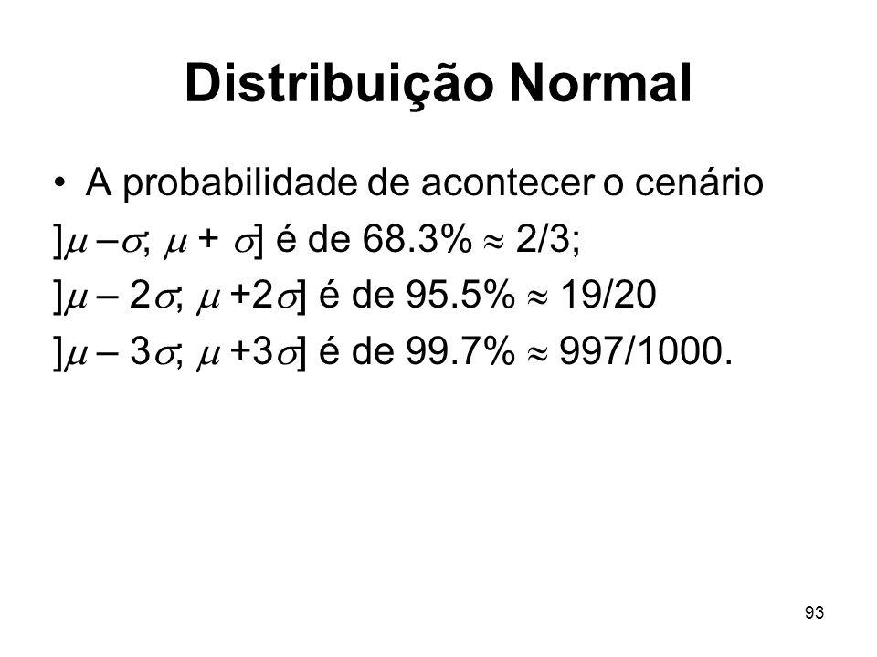 Distribuição Normal A probabilidade de acontecer o cenário