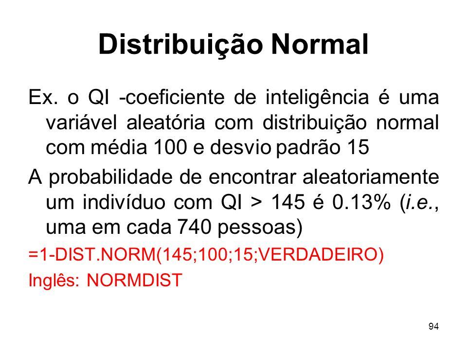 Distribuição Normal Ex. o QI -coeficiente de inteligência é uma variável aleatória com distribuição normal com média 100 e desvio padrão 15.