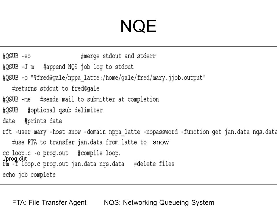 NQE snow FTA: File Transfer Agent NQS: Networking Queueing System