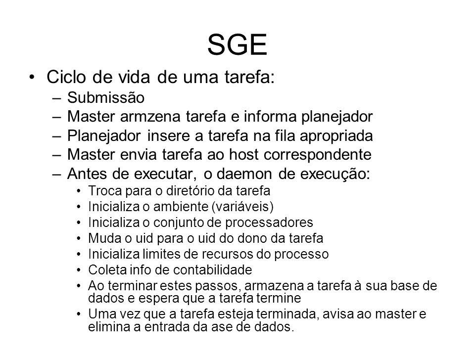 SGE Ciclo de vida de uma tarefa: Submissão