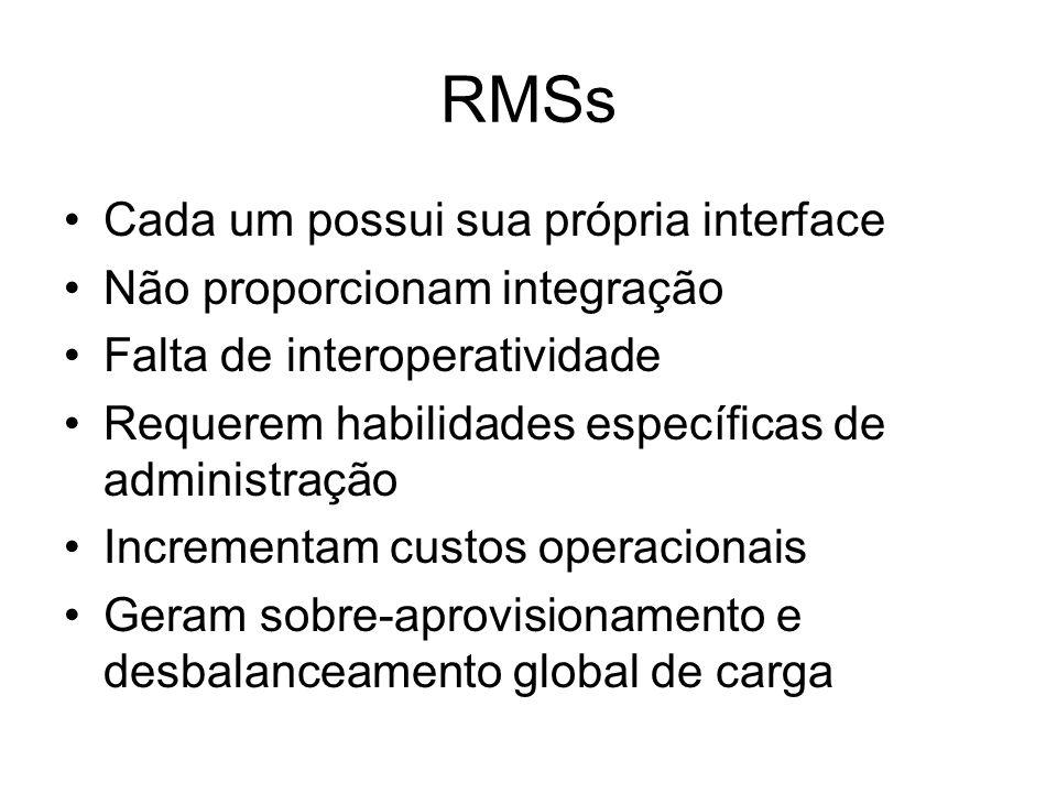 RMSs Cada um possui sua própria interface Não proporcionam integração