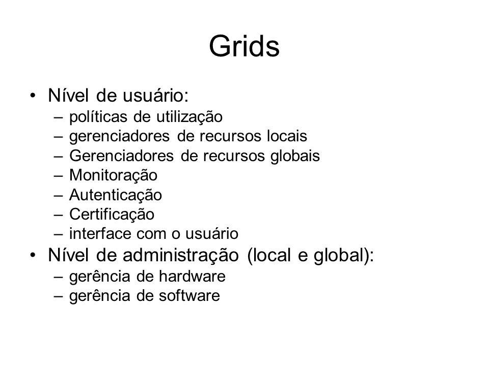 Grids Nível de usuário: Nível de administração (local e global):