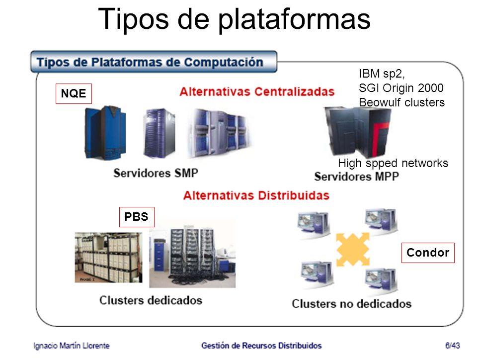 Tipos de plataformas IBM sp2, SGI Origin 2000 Beowulf clusters NQE
