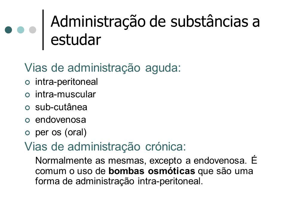 Administração de substâncias a estudar