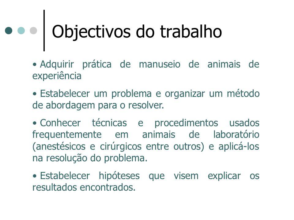 Objectivos do trabalho