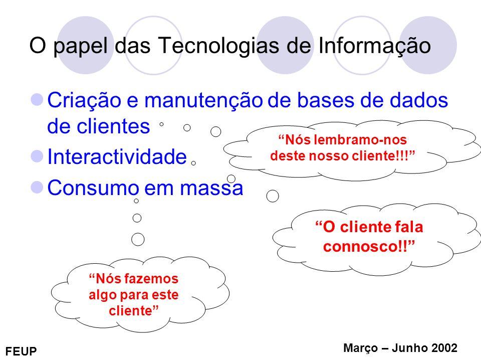 O papel das Tecnologias de Informação