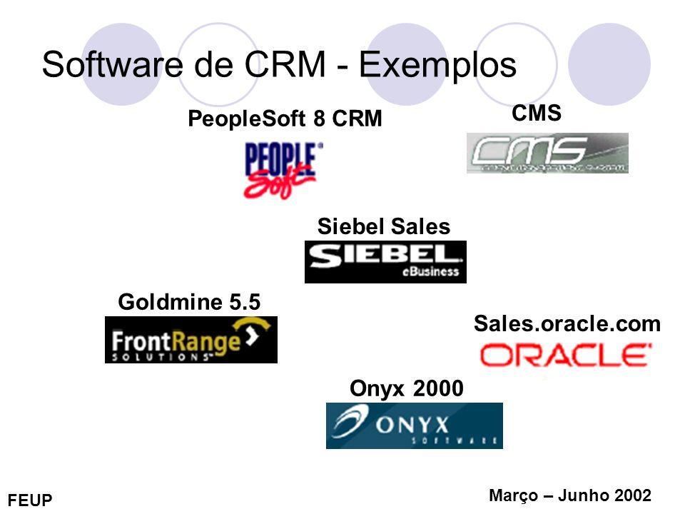 Software de CRM - Exemplos