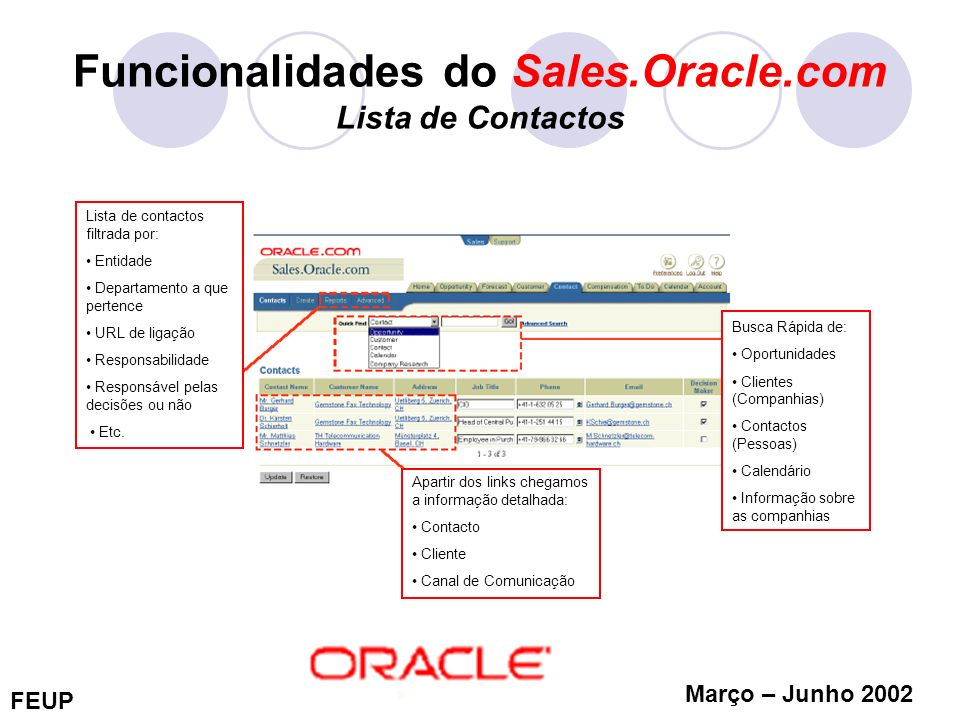 Funcionalidades do Sales.Oracle.com Lista de Contactos