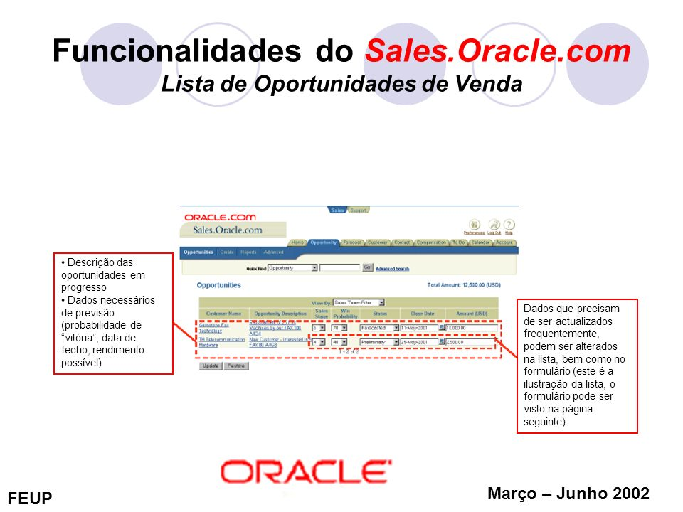 Funcionalidades do Sales.Oracle.com Lista de Oportunidades de Venda