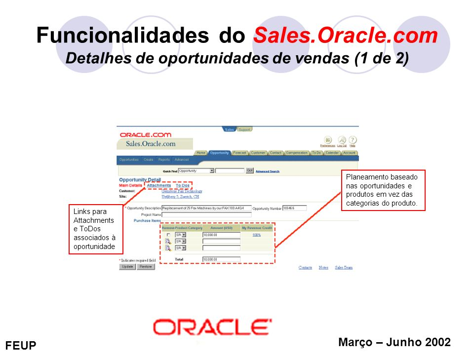 Funcionalidades do Sales. Oracle