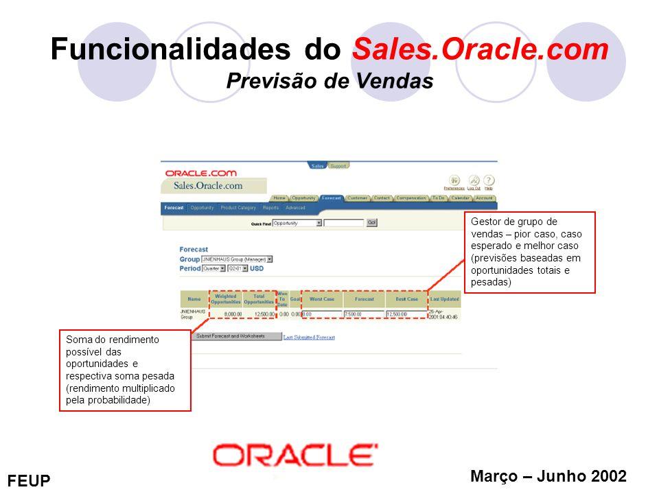 Funcionalidades do Sales.Oracle.com Previsão de Vendas