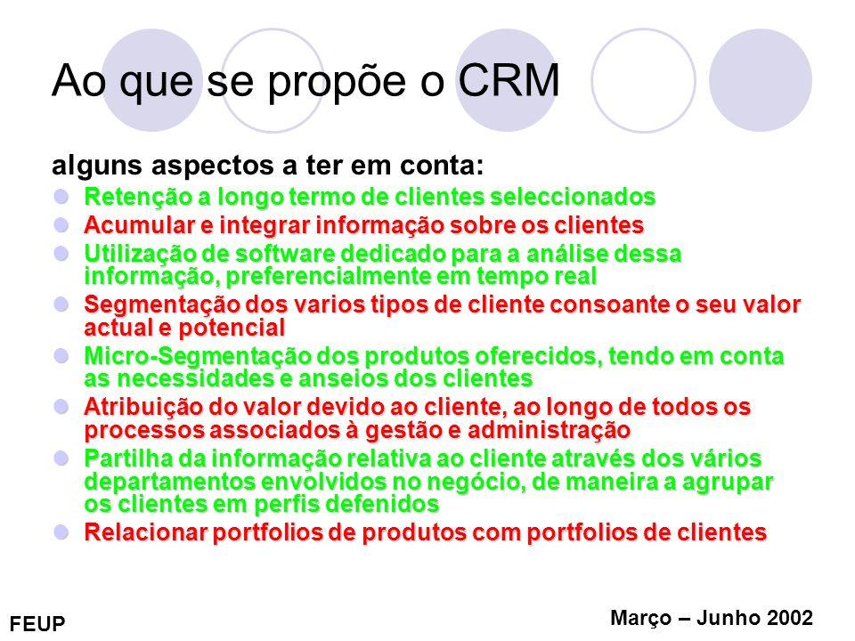 Ao que se propõe o CRM alguns aspectos a ter em conta: