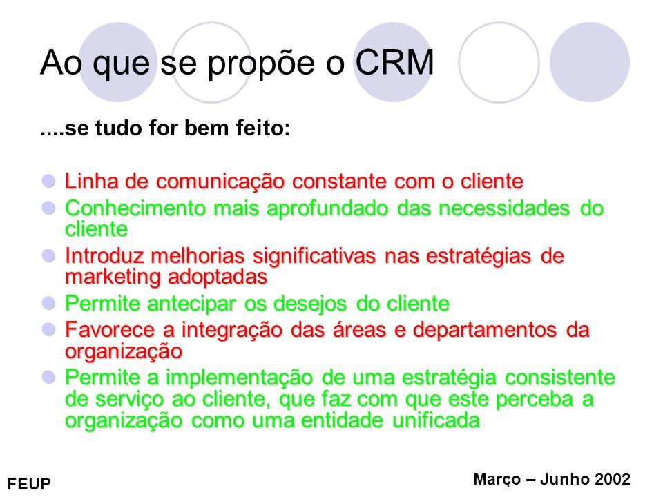 Ao que se propõe o CRM ....se tudo for bem feito: