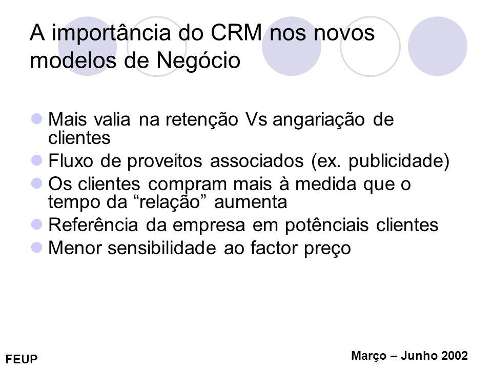 A importância do CRM nos novos modelos de Negócio