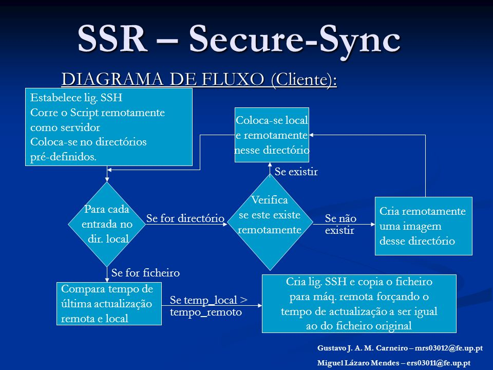 DIAGRAMA DE FLUXO (Cliente):