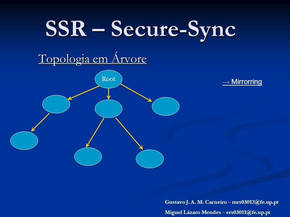 SSR – Secure-Sync Topologia em Árvore Root  Mirrorring