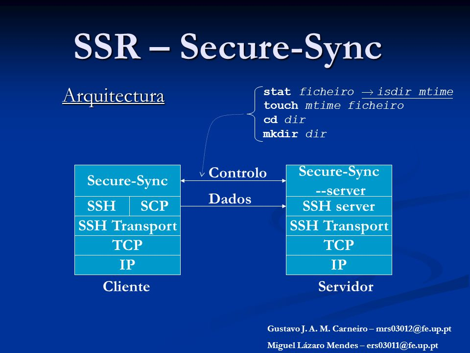 SSR – Secure-Sync Arquitectura Controlo Secure-Sync Secure-Sync