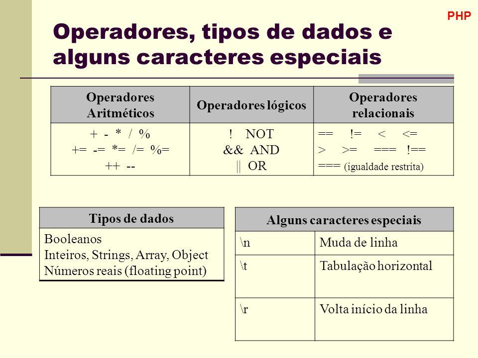 Operadores, tipos de dados e alguns caracteres especiais