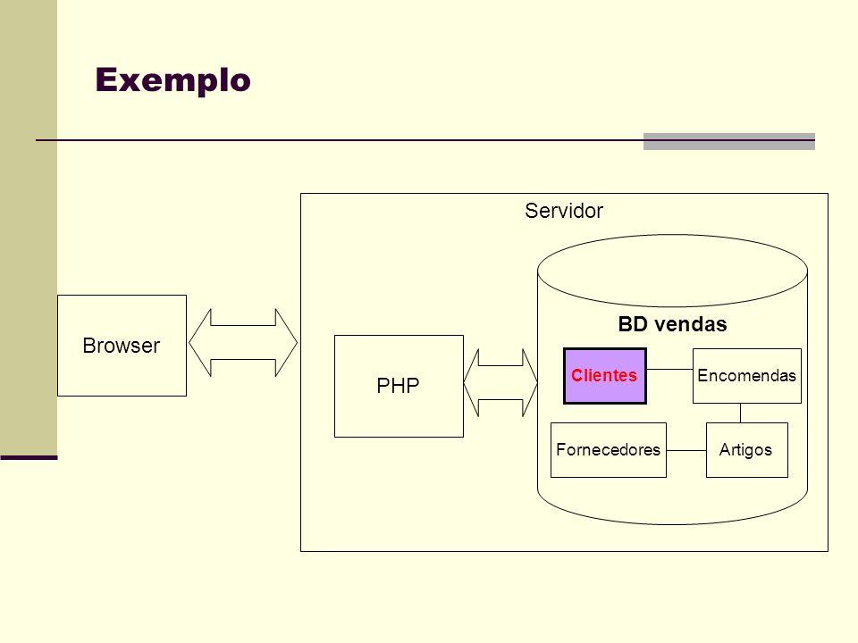 Exemplo Servidor BD vendas Browser PHP Clientes Encomendas