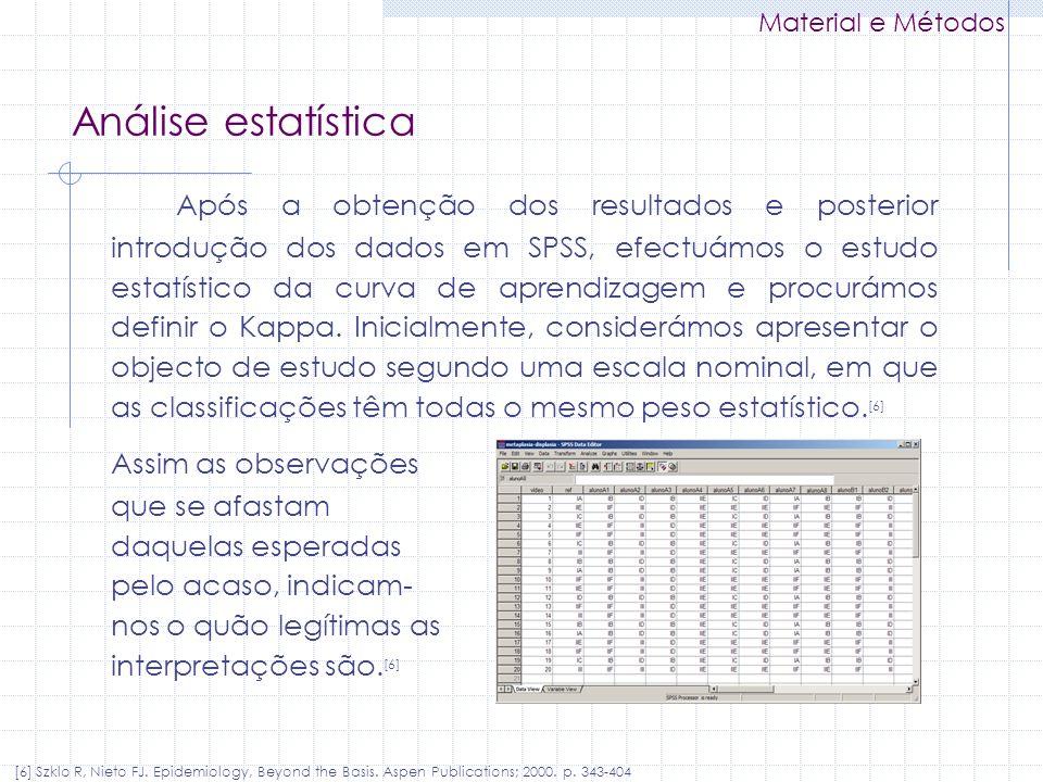 Material e Métodos Análise estatística.