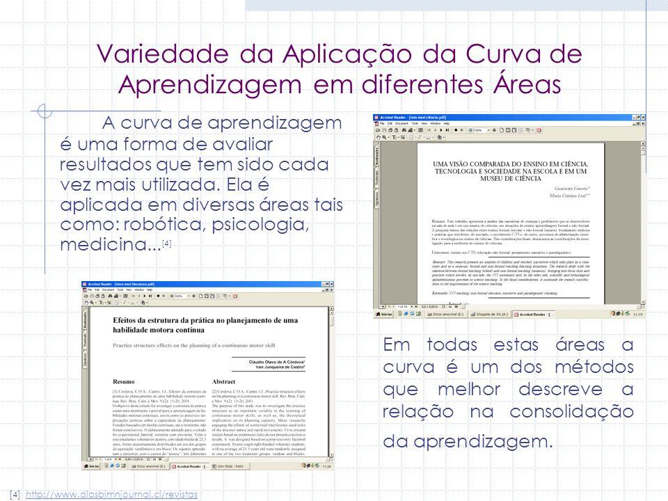 Variedade da Aplicação da Curva de Aprendizagem em diferentes Áreas