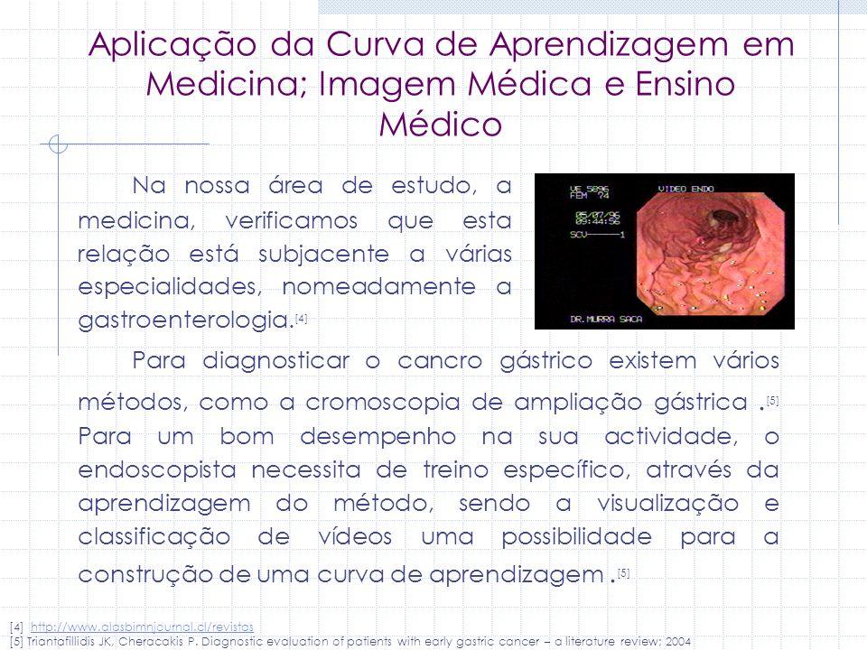 Aplicação da Curva de Aprendizagem em Medicina; Imagem Médica e Ensino Médico
