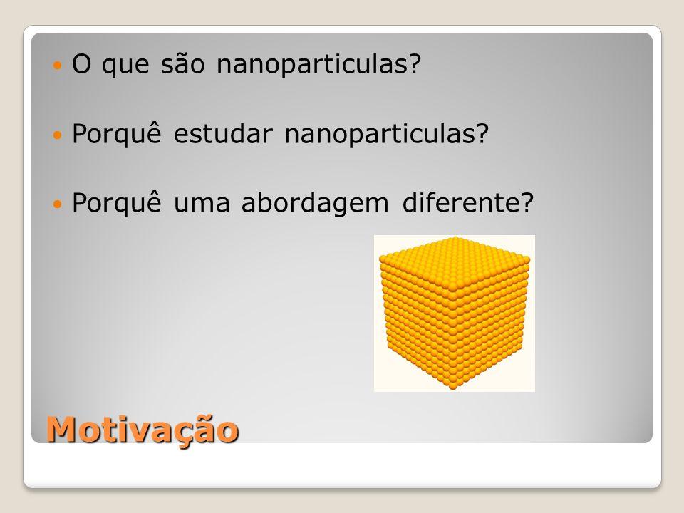 Motivação O que são nanoparticulas Porquê estudar nanoparticulas