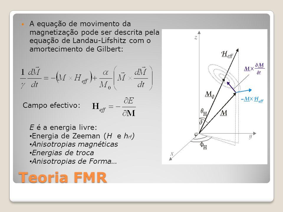 A equação de movimento da magnetização pode ser descrita pela equação de Landau-Lifshitz com o amortecimento de Gilbert: