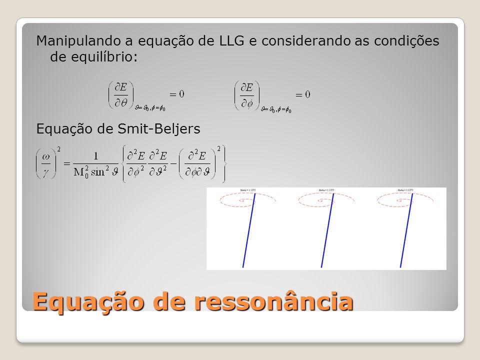 Equação de ressonância