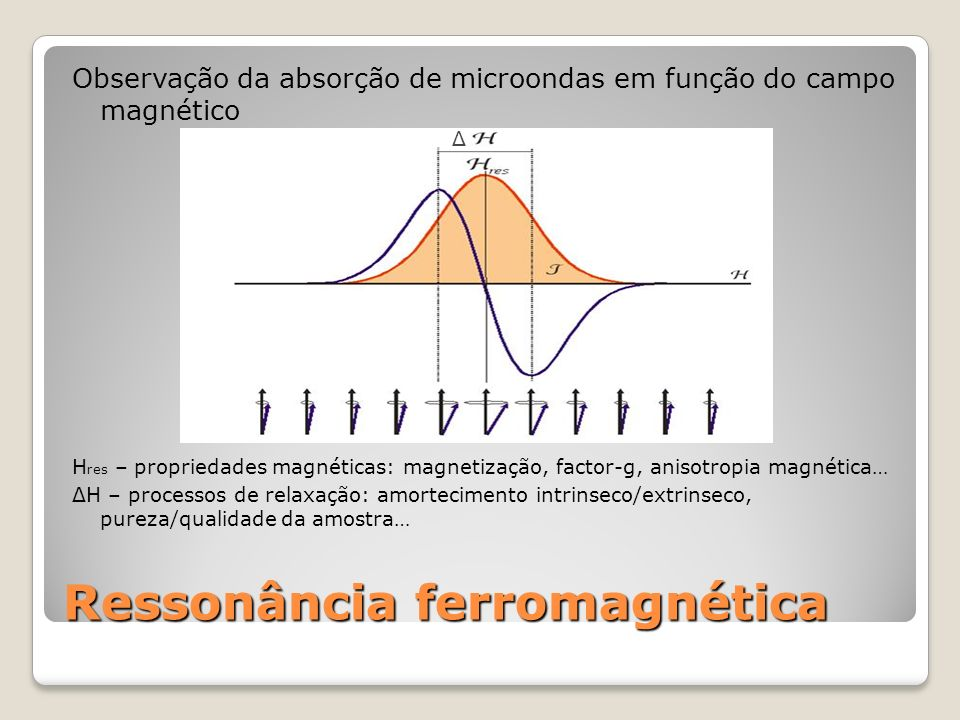Ressonância ferromagnética