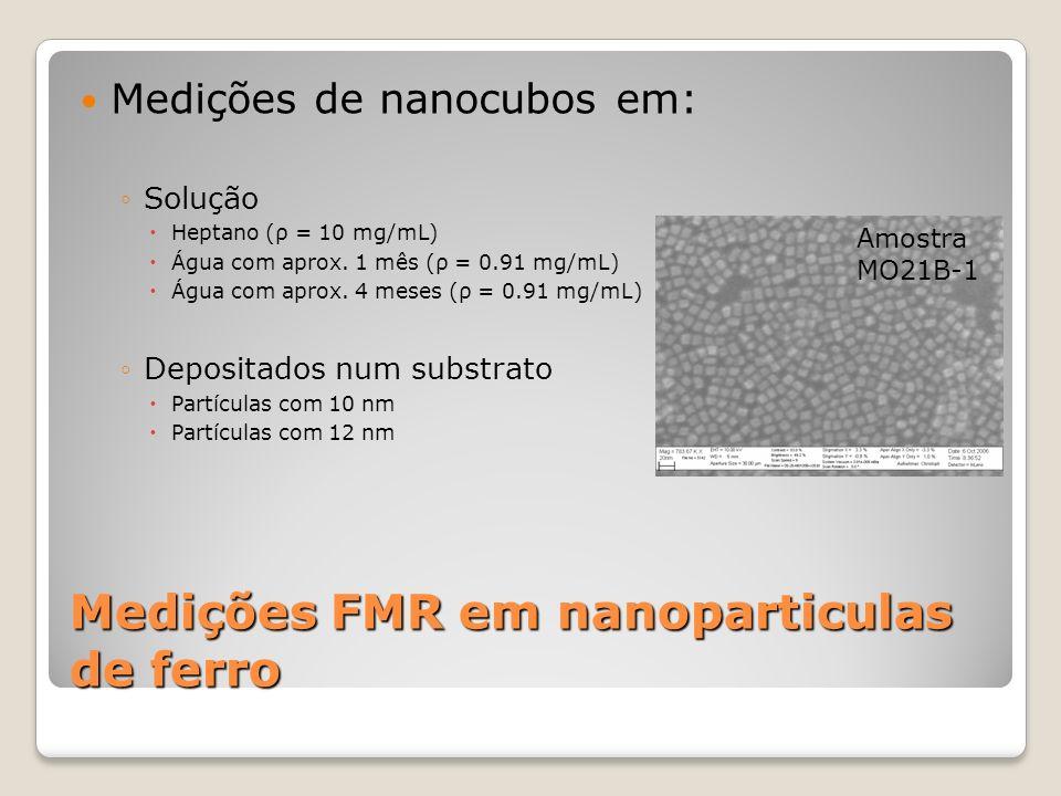 Medições FMR em nanoparticulas de ferro